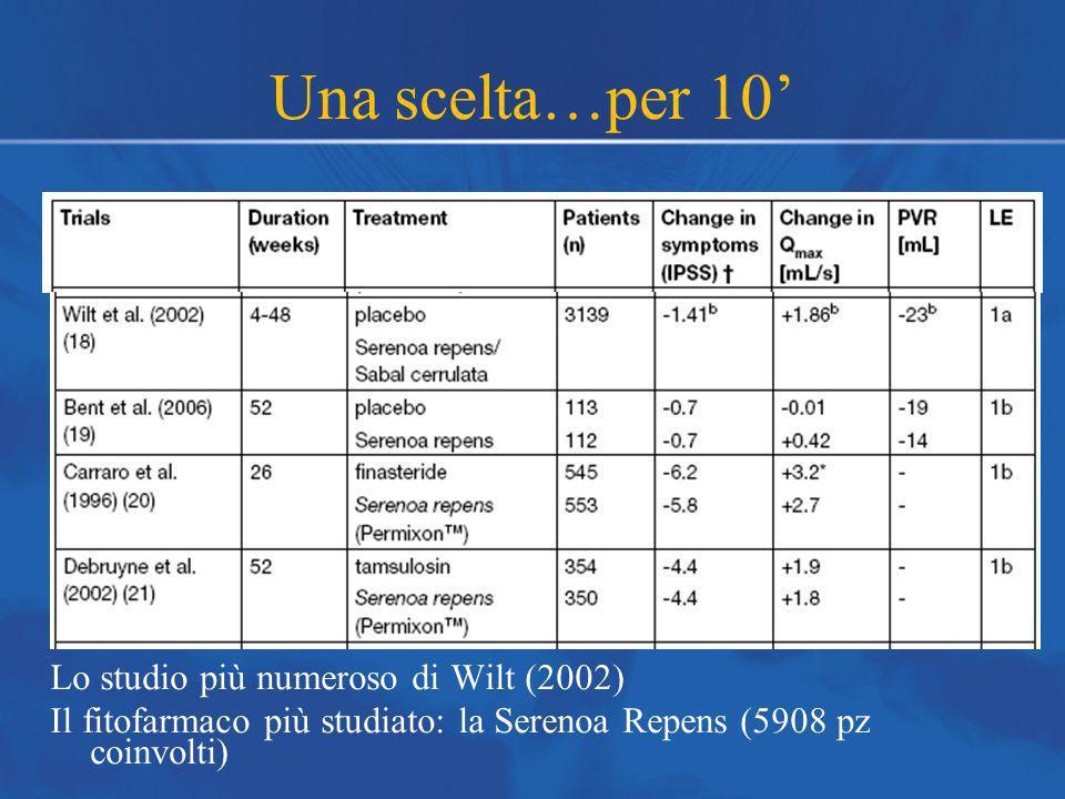 Lo studio più numeroso di Wilt (2002) Il fitofarmaco più studiato: la Serenoa Repens (5908 pz coinvolti) Una scelta…per 10
