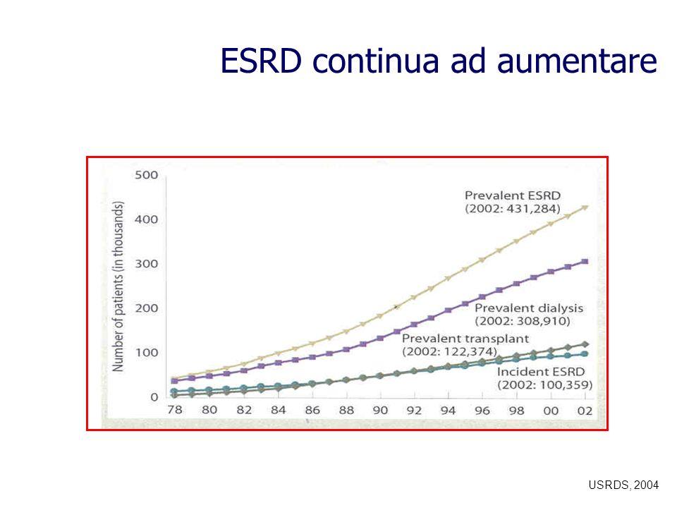 ESRD continua ad aumentare USRDS, 2004