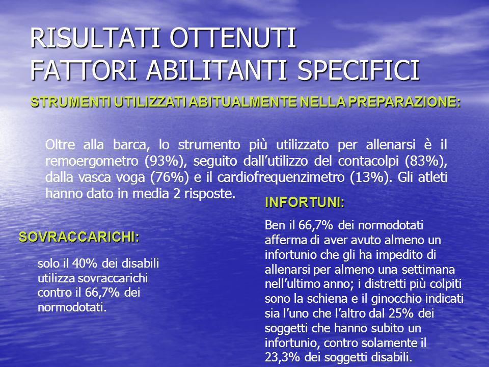 RISULTATI OTTENUTI FATTORI ABILITANTI SPECIFICI STRUMENTI UTILIZZATI ABITUALMENTE NELLA PREPARAZIONE: Oltre alla barca, lo strumento più utilizzato per allenarsi è il remoergometro (93%), seguito dallutilizzo del contacolpi (83%), dalla vasca voga (76%) e il cardiofrequenzimetro (13%).