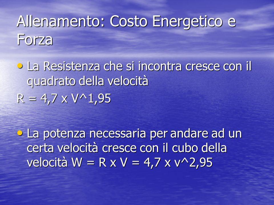 Allenamento: Costo Energetico e Forza La Resistenza che si incontra cresce con il quadrato della velocità La Resistenza che si incontra cresce con il quadrato della velocità R = 4,7 x V^1,95 La potenza necessaria per andare ad un certa velocità cresce con il cubo della velocità W = R x V = 4,7 x v^2,95 La potenza necessaria per andare ad un certa velocità cresce con il cubo della velocità W = R x V = 4,7 x v^2,95