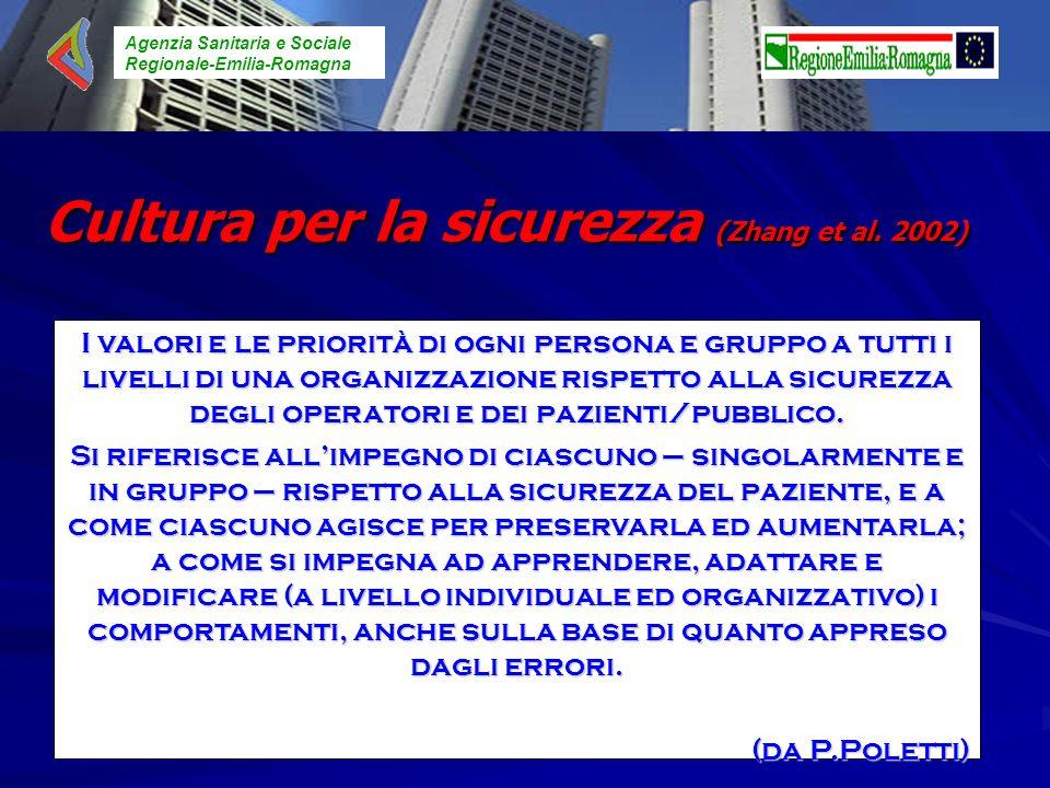 Agenzia Sanitaria e Sociale Regionale-Emilia-Romagna Cultura per la sicurezza (Zhang et al. 2002) I valori e le priorità di ogni persona e gruppo a tu