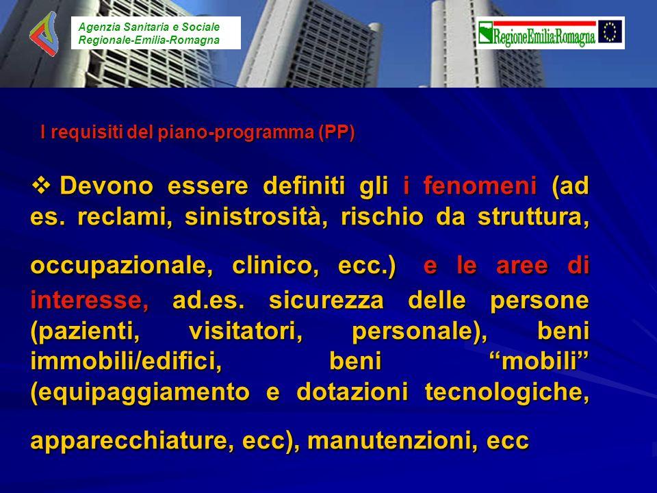 Agenzia Sanitaria e Sociale Regionale-Emilia-Romagna Devono essere definiti gli i fenomeni (ad es. reclami, sinistrosità, rischio da struttura, occupa