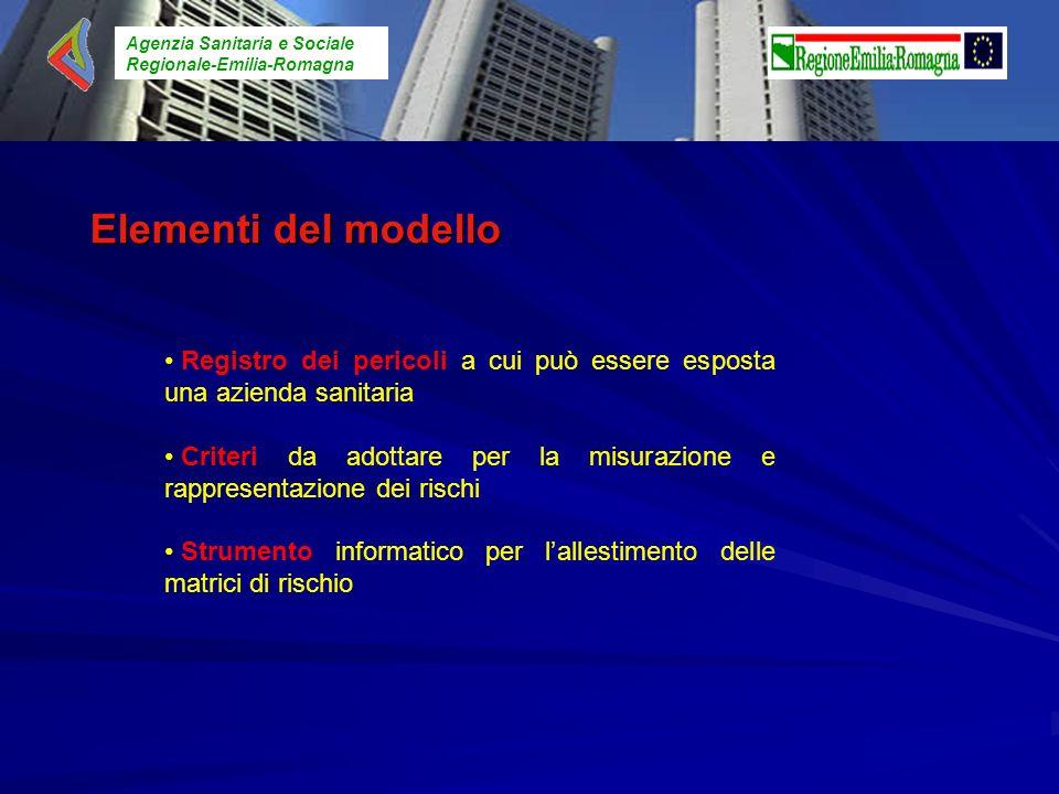 Agenzia Sanitaria e Sociale Regionale-Emilia-Romagna Elementi del modello Registro dei pericoli a cui può essere esposta una azienda sanitaria Criteri