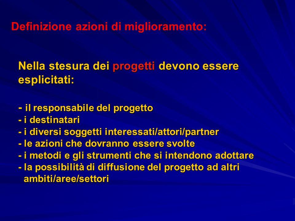 Definizione azioni di miglioramento: Nella stesura dei progetti devono essere esplicitati: - il responsabile del progetto - i destinatari - i diversi