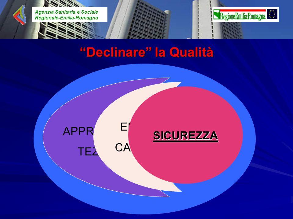 Agenzia Sanitaria e Sociale Regionale-Emilia-Romagna QUALITA APPROPRIA TEZZA EFFI CACIA Declinare la Qualità SICUREZZA