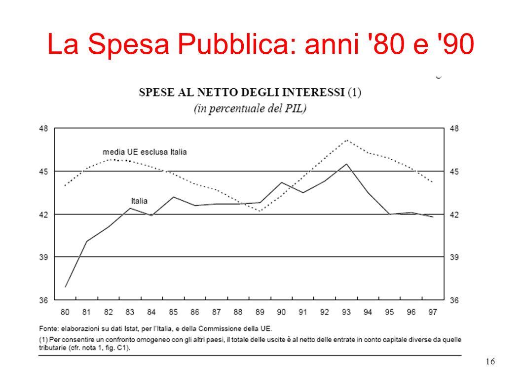 16 La Spesa Pubblica: anni '80 e '90