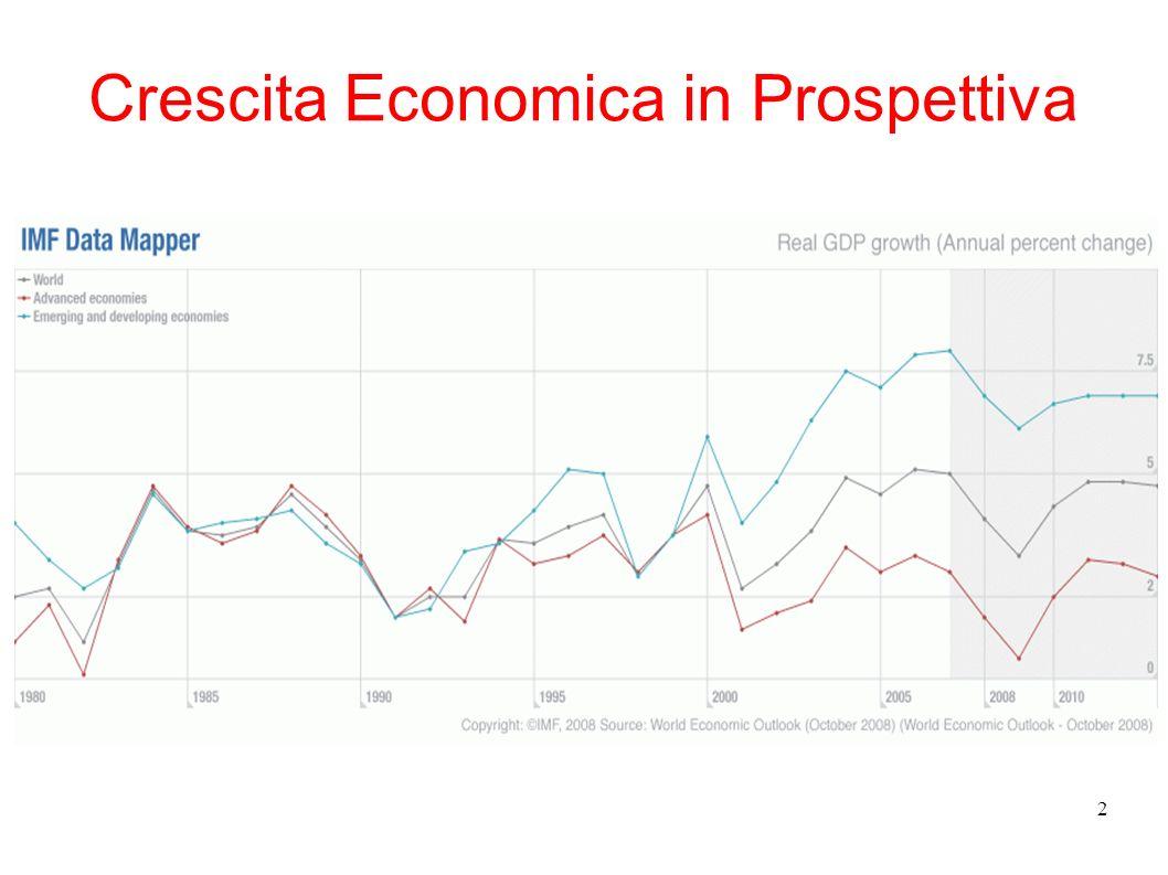 2 Crescita Economica in Prospettiva