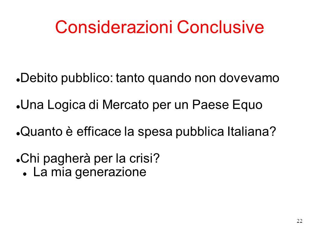 22 Considerazioni Conclusive Debito pubblico: tanto quando non dovevamo Una Logica di Mercato per un Paese Equo Quanto è efficace la spesa pubblica It