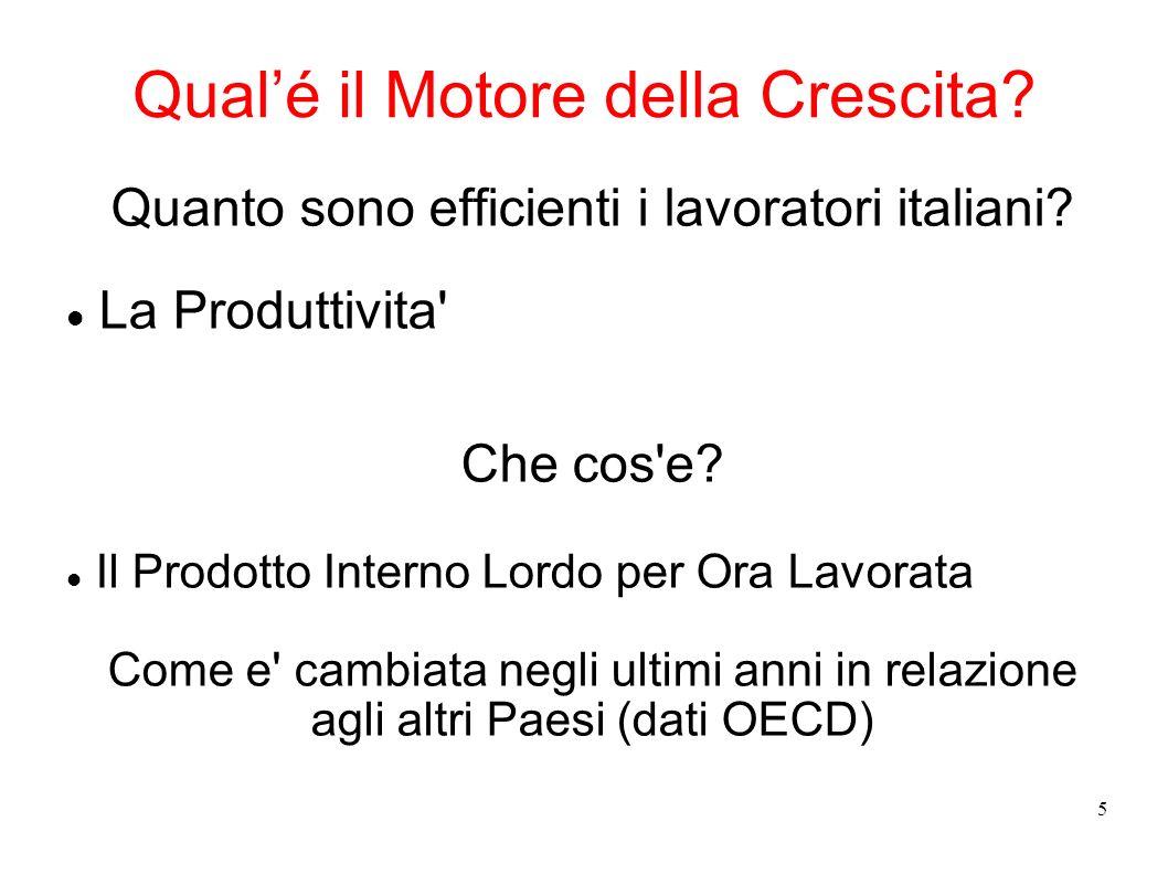 5 Qualé il Motore della Crescita? Quanto sono efficienti i lavoratori italiani? La Produttivita' Che cos'e? Il Prodotto Interno Lordo per Ora Lavorata