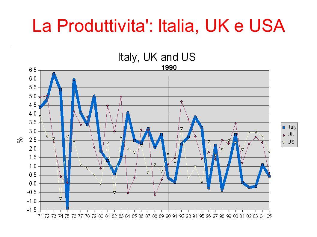 7 La Produttivita in Italia, Francia e Germania La crescita Annuale della Produttivita 1990