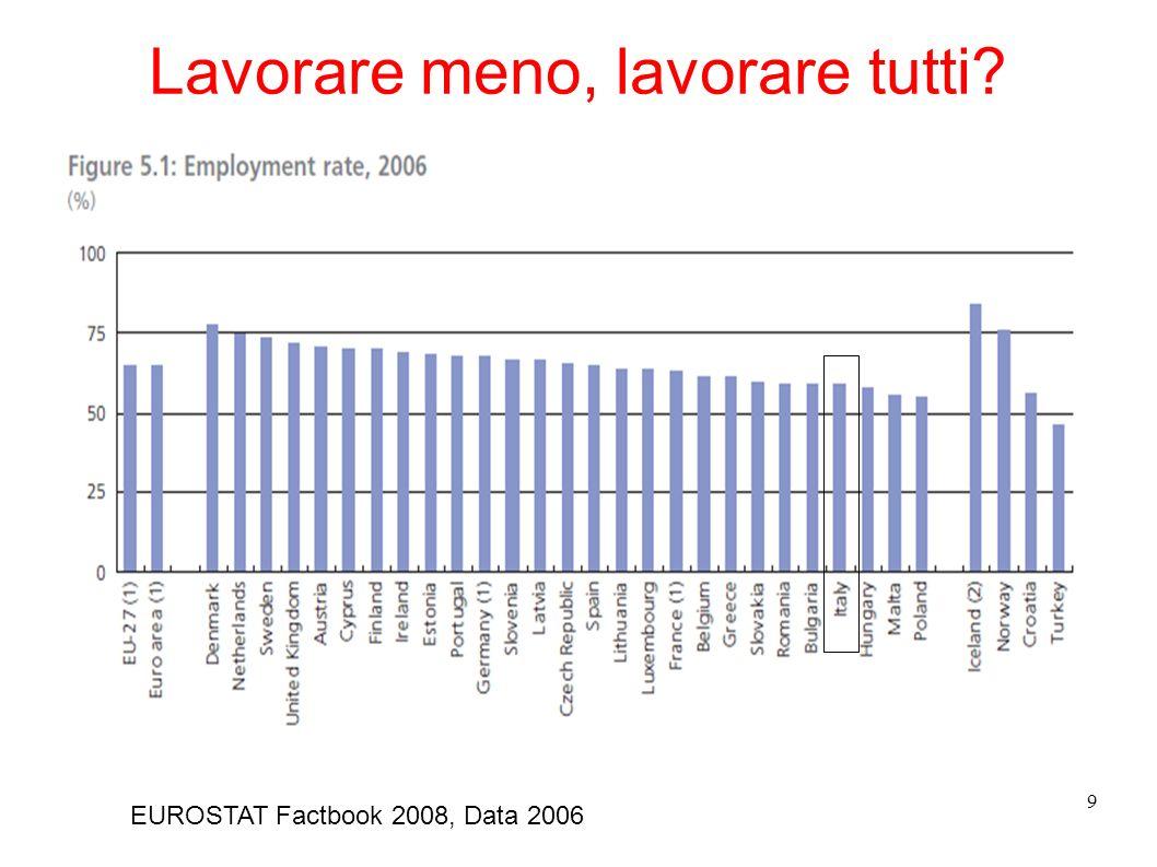 9 Lavorare meno, lavorare tutti? EUROSTAT Factbook 2008, Data 2006
