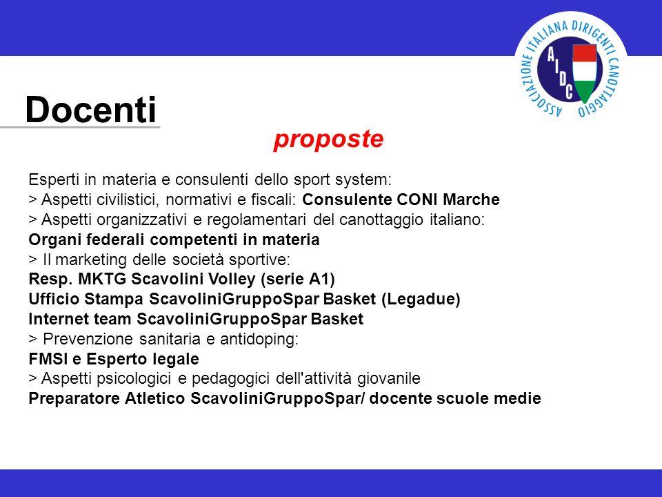Docenti Esperti in materia e consulenti dello sport system: > Aspetti civilistici, normativi e fiscali: Consulente CONI Marche > Aspetti organizzativi
