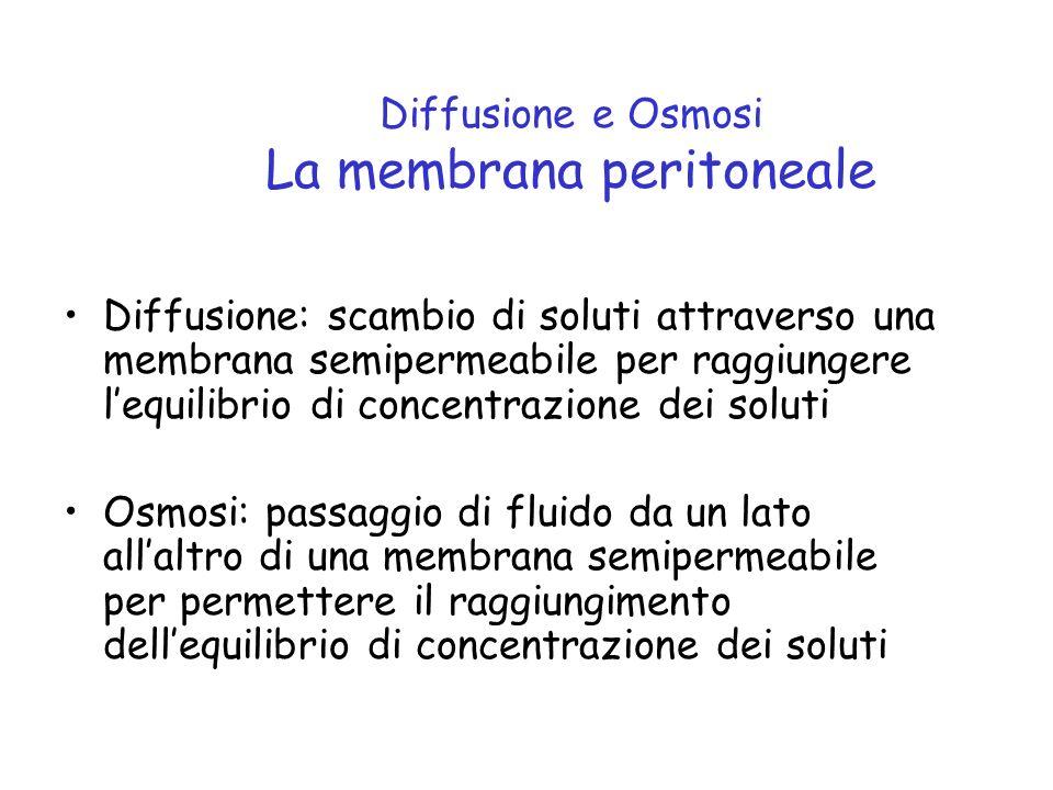 Diffusione e Osmosi La membrana peritoneale Diffusione: scambio di soluti attraverso una membrana semipermeabile per raggiungere lequilibrio di concen
