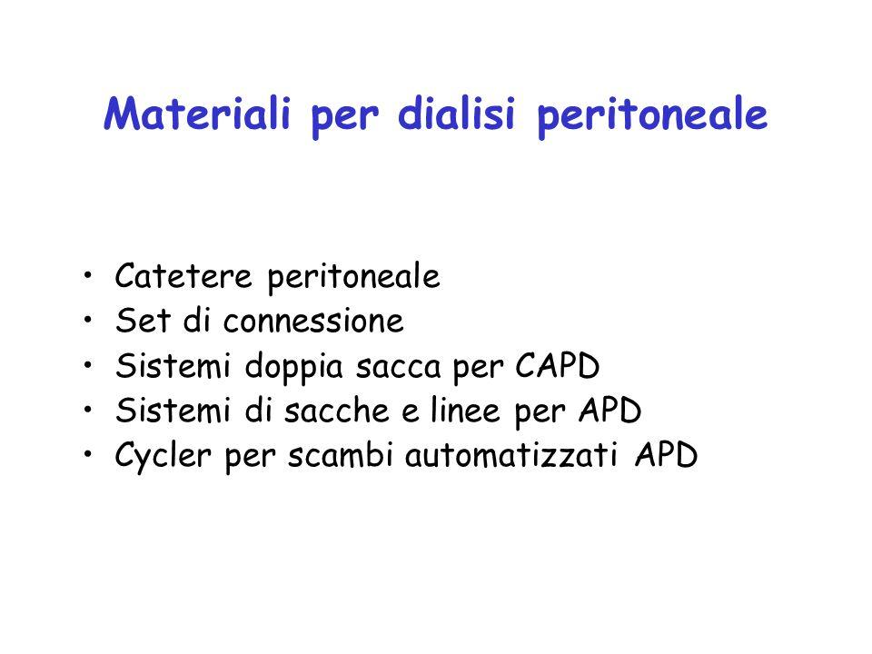 Materiali per dialisi peritoneale Catetere peritoneale Set di connessione Sistemi doppia sacca per CAPD Sistemi di sacche e linee per APD Cycler per s