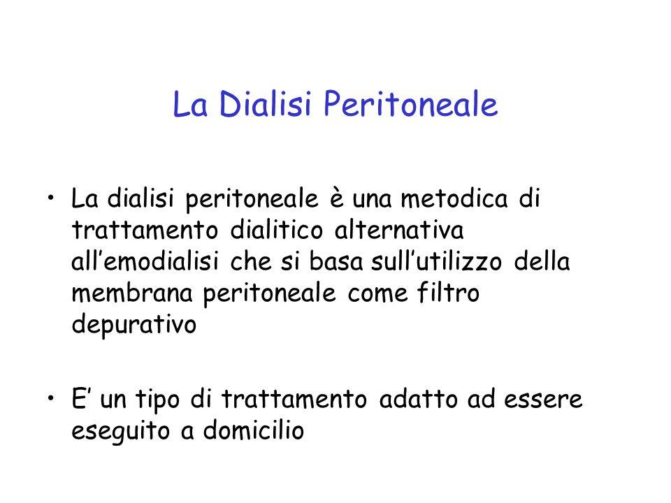 Tipi di trattamento La Dialisi Peritoneale CAPD: Dialisi Peritoneale Ambulatoriale Continua APD: Dialisi Peritoneale Automatizzata –CCPD: Dialisi Peritoneale Ciclica Continua –NIPD: Dialisi Peritoneale Notturna Intermittente –COPD: Dialisi Peritoneale Continua Ottimizzata –IPD: Dialisi Peritoneale Intermittente