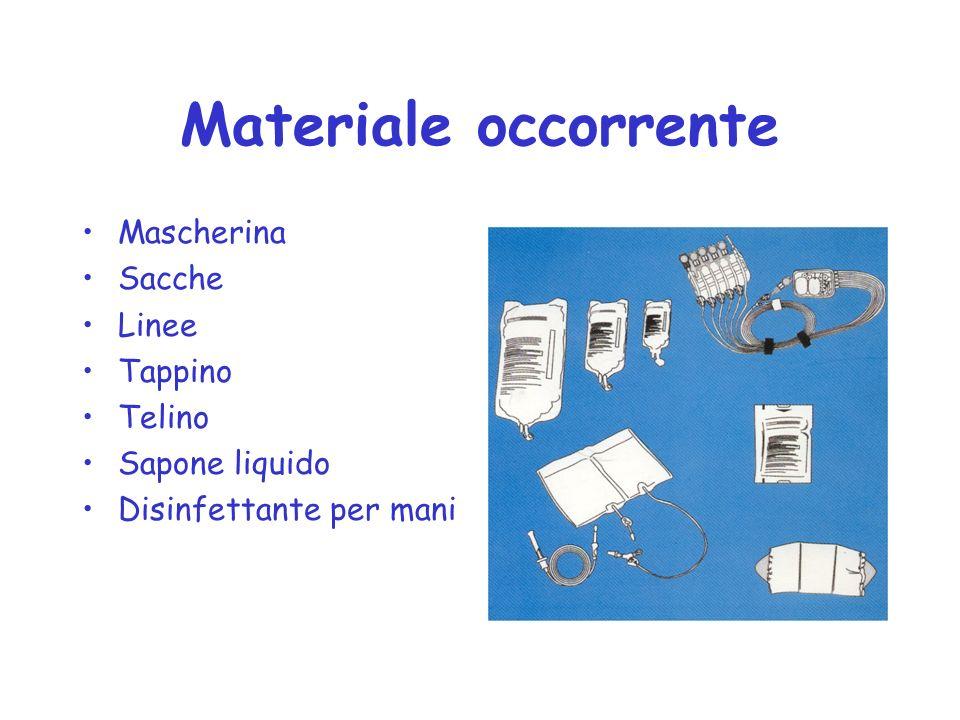 Materiale occorrente Mascherina Sacche Linee Tappino Telino Sapone liquido Disinfettante per mani