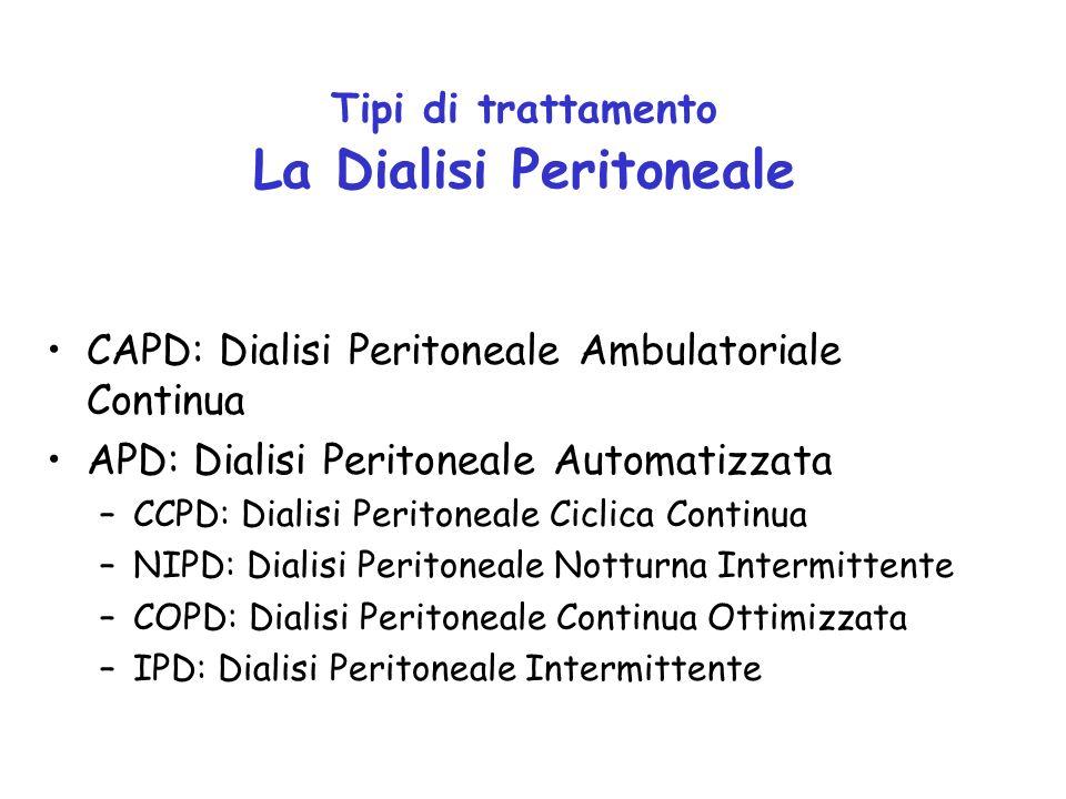 Tipi di trattamento La Dialisi Peritoneale CAPD: Dialisi Peritoneale Ambulatoriale Continua APD: Dialisi Peritoneale Automatizzata –CCPD: Dialisi Peri