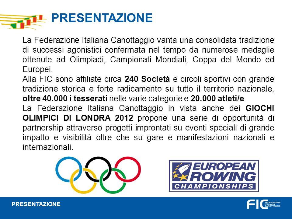 La Federazione Italiana Canottaggio vanta una consolidata tradizione di successi agonistici confermata nel tempo da numerose medaglie ottenute ad Olim