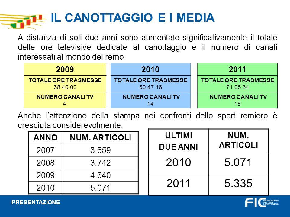 IL CANOTTAGGIO E I MEDIA 2009 TOTALE ORE TRASMESSE 38.40.00 NUMERO CANALI TV 4 2010 TOTALE ORE TRASMESSE 50.47.16 NUMERO CANALI TV 14 A distanza di so