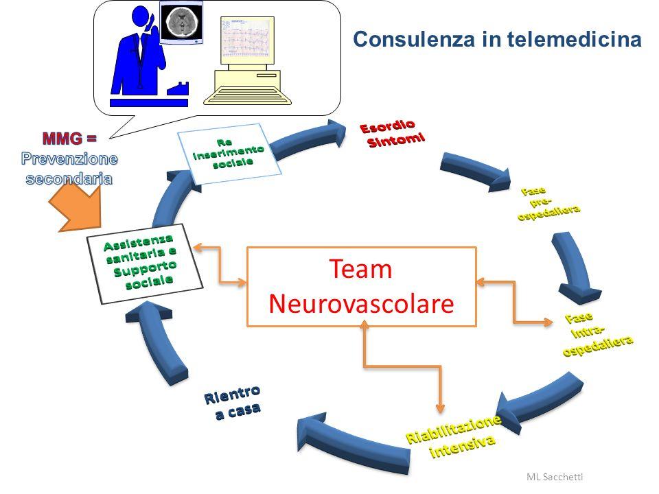 ML Sacchetti Paziente Team Neurovascolare Consulenza in telemedicina