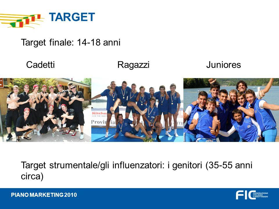 TARGET PIANO MARKETING 2010 Target finale: 14-18 anni Cadetti Ragazzi Juniores Target strumentale/gli influenzatori: i genitori (35-55 anni circa)