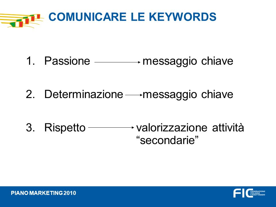 COMUNICARE LE KEYWORDS PIANO MARKETING 2010 1.Passione messaggio chiave 2.Determinazione messaggio chiave 3.Rispettovalorizzazione attività secondarie