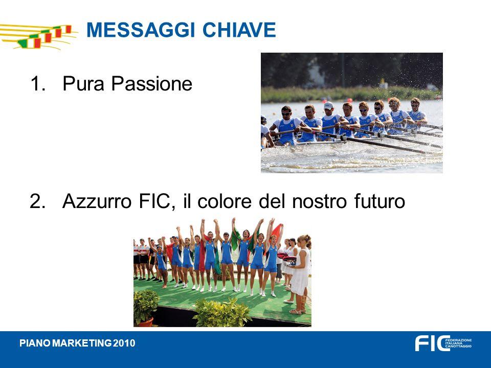 MESSAGGI CHIAVE PIANO MARKETING 2010 1.Pura Passione 2.Azzurro FIC, il colore del nostro futuro