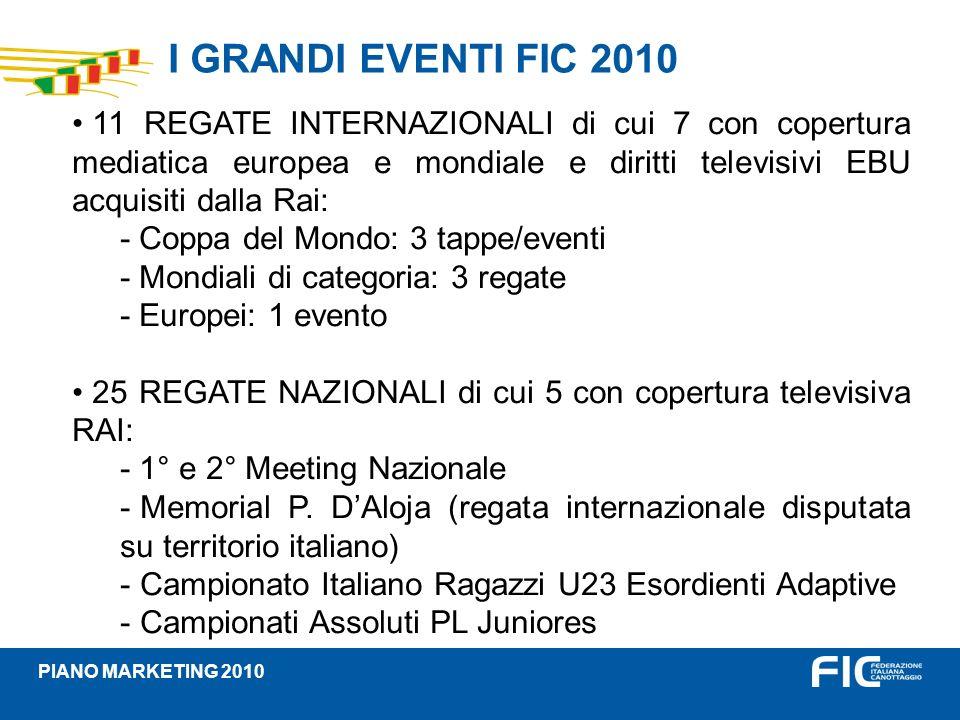 I GRANDI EVENTI FIC 2010 PIANO MARKETING 2010 11 REGATE INTERNAZIONALI di cui 7 con copertura mediatica europea e mondiale e diritti televisivi EBU ac