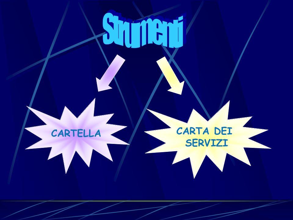 CARTELLA CARTA DEI SERVIZI
