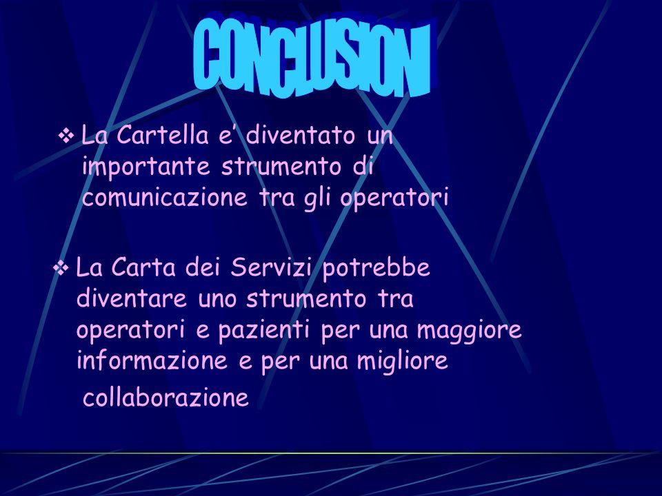La Cartella e diventato un importante strumento di comunicazione tra gli operatori La Carta dei Servizi potrebbe diventare uno strumento tra operatori