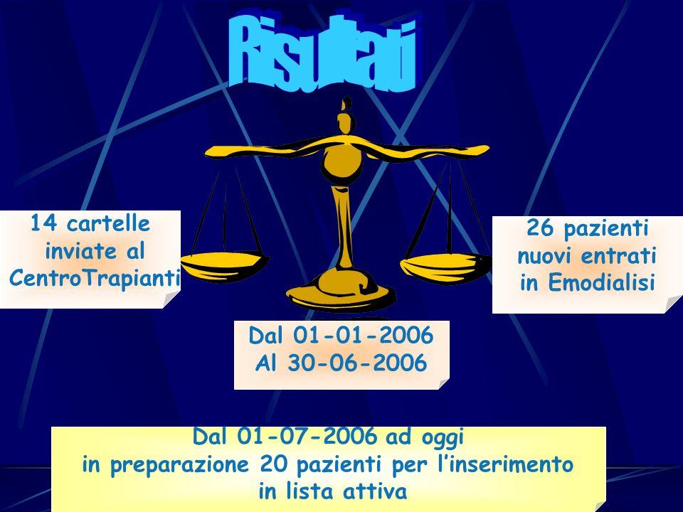 14 cartelle inviate al CentroTrapianti Dal 01-01-2006 Al 30-06-2006 26 pazienti nuovi entrati in Emodialisi Dal 01-07-2006 ad oggi in preparazione 20