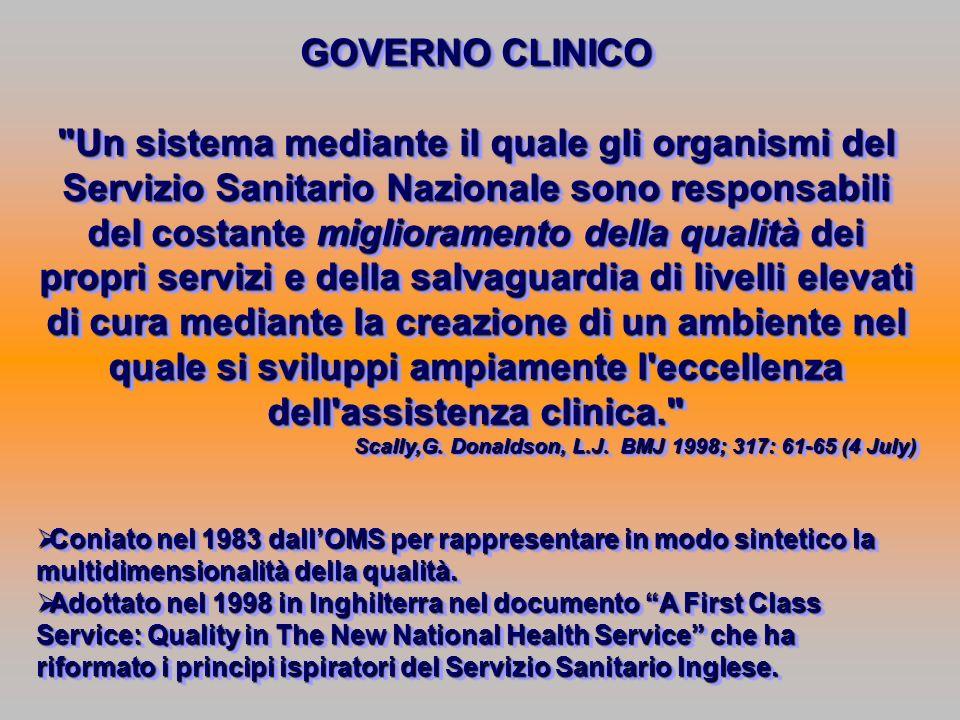 GOVERNO CLINICO