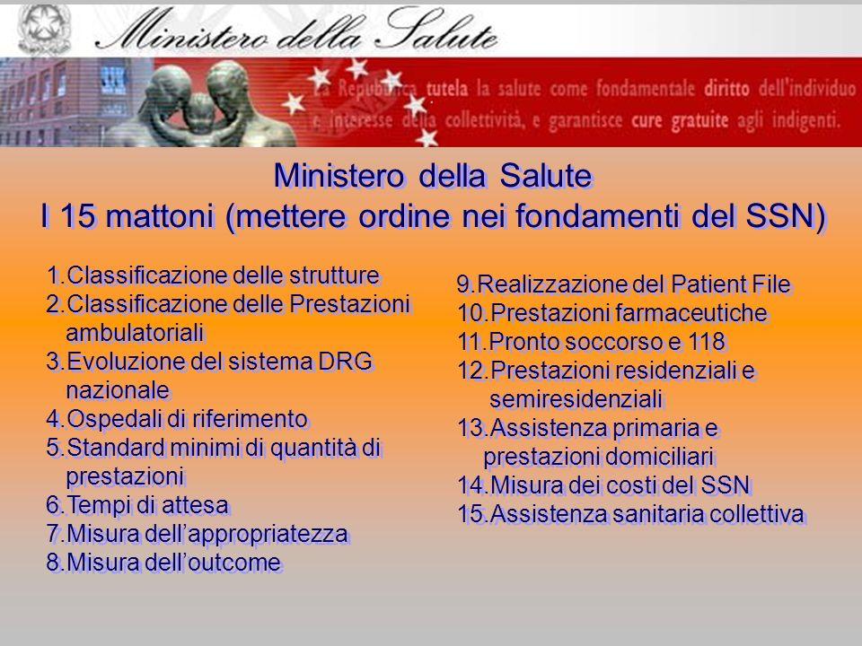 Ministero della Salute I 15 mattoni (mettere ordine nei fondamenti del SSN) Ministero della Salute I 15 mattoni (mettere ordine nei fondamenti del SSN