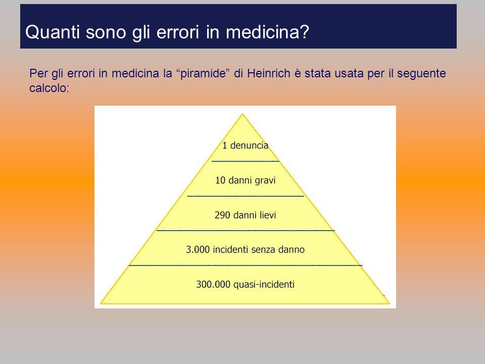 Quanti sono gli errori in medicina? Per gli errori in medicina la piramide di Heinrich è stata usata per il seguente calcolo: