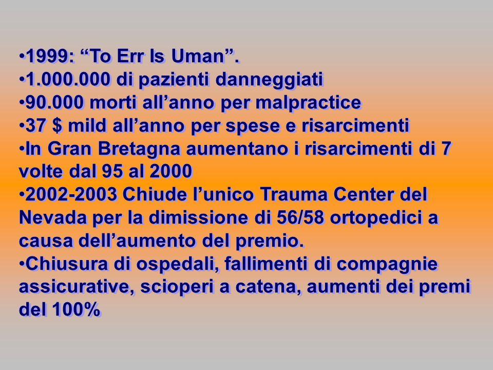1999: To Err Is Uman. 1.000.000 di pazienti danneggiati 90.000 morti allanno per malpractice 37 $ mild allanno per spese e risarcimenti In Gran Bretag