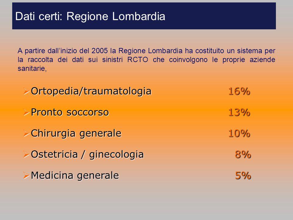 Dati certi: Regione Lombardia A partire dallinizio del 2005 la Regione Lombardia ha costituito un sistema per la raccolta dei dati sui sinistri RCTO c