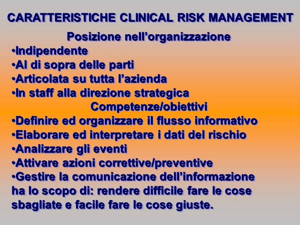 CARATTERISTICHE CLINICAL RISK MANAGEMENT Posizione nellorganizzazione IndipendenteIndipendente Al di sopra delle partiAl di sopra delle parti Articola
