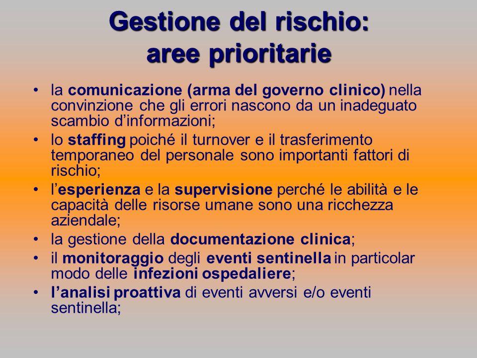 Gestione del rischio: aree prioritarie la comunicazione (arma del governo clinico) nella convinzione che gli errori nascono da un inadeguato scambio d