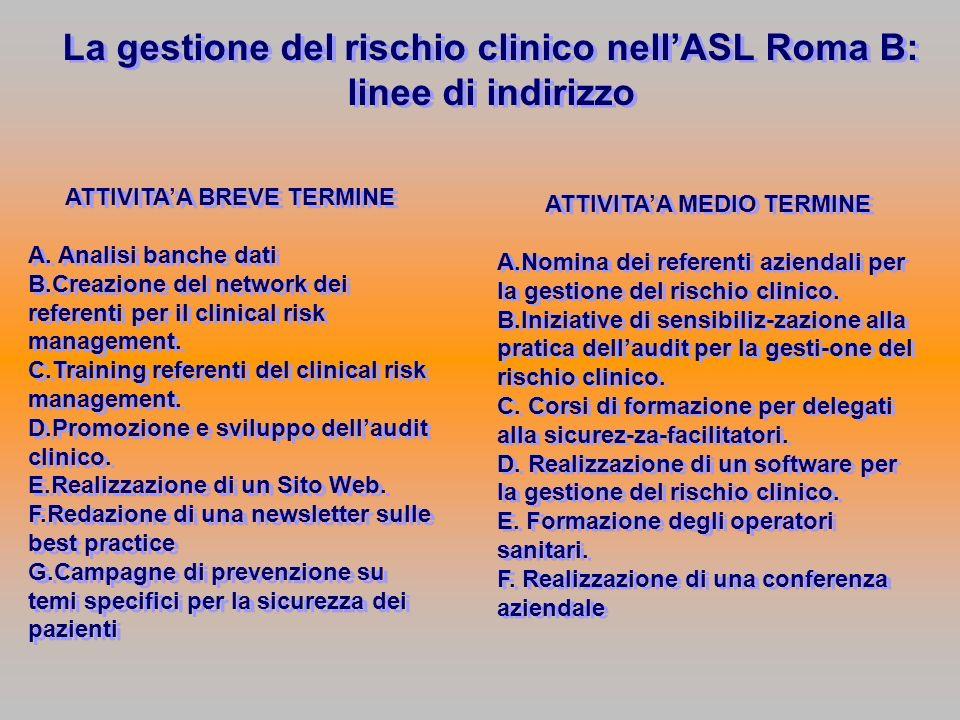 ATTIVITAA BREVE TERMINE A. Analisi banche dati B.Creazione del network dei referenti per il clinical risk management. C.Training referenti del clinica
