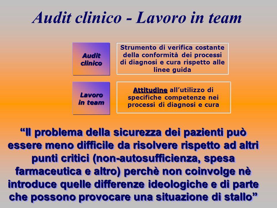 Audit clinico - Lavoro in team Lavoro in team Auditclinico Strumento di verifica costante della conformità dei processi di diagnosi e cura rispetto al
