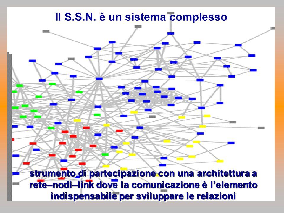 Il S.S.N. è un sistema complesso strumento di partecipazione con una architettura a rete–nodi–link dove la comunicazione è lelemento indispensabile pe