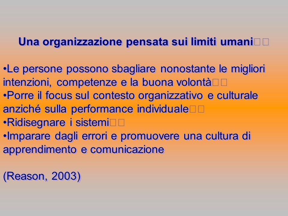 Una organizzazione pensata sui limiti umani Le persone possono sbagliare nonostante le migliori intenzioni, competenze e la buona volontà Porre il foc