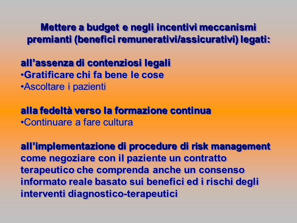 Mettere a budget e negli incentivi meccanismi premianti (benefici remunerativi/assicurativi) legati: allassenza di contenziosi legali Gratificare chi