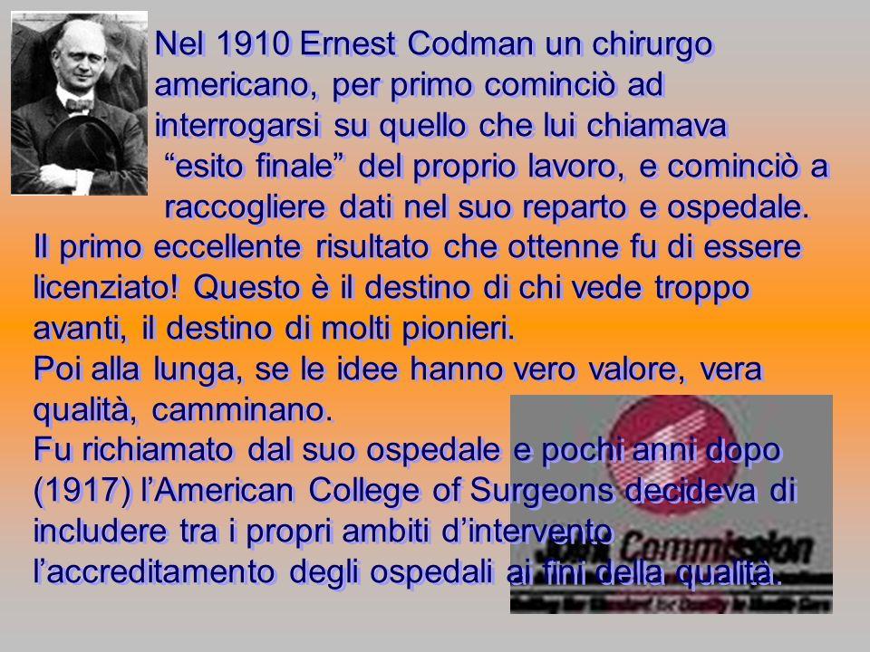 Nel 1910 Ernest Codman un chirurgo americano, per primo cominciò ad interrogarsi su quello che lui chiamava esito finale del proprio lavoro, e cominci