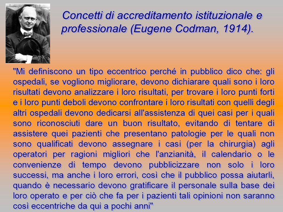 Concetti di accreditamento istituzionale e professionale (Eugene Codman, 1914).