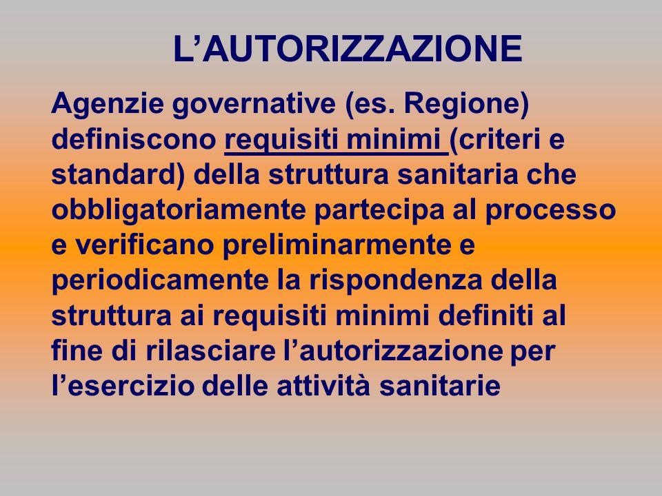 LAUTORIZZAZIONE Agenzie governative (es. Regione) definiscono requisiti minimi (criteri e standard) della struttura sanitaria che obbligatoriamente pa