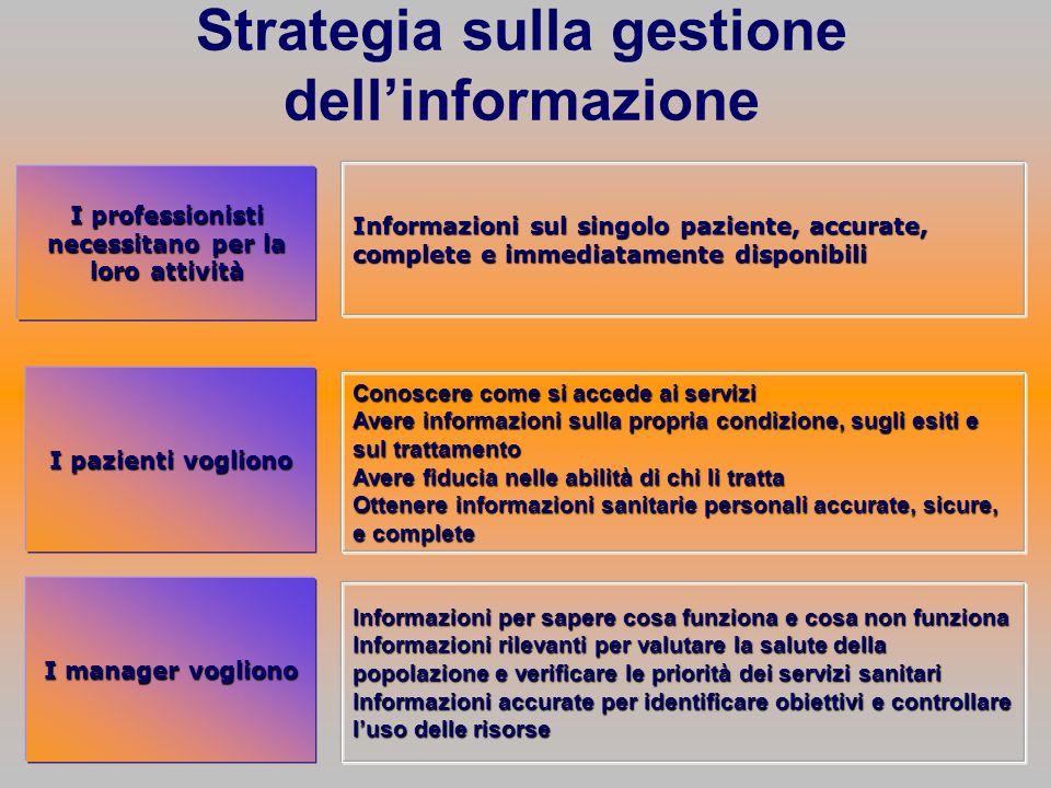 CODICE DI DEONTOLOGIA MEDICA 16 DICEMBRE 2006 Art.