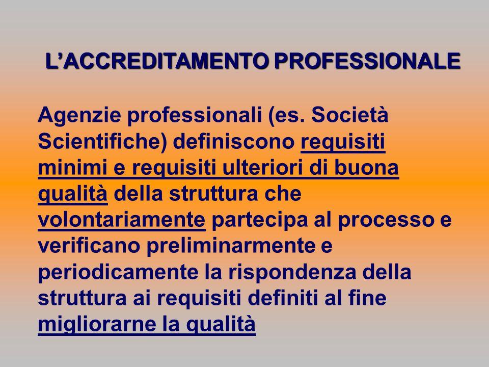 LACCREDITAMENTO PROFESSIONALE Agenzie professionali (es. Società Scientifiche) definiscono requisiti minimi e requisiti ulteriori di buona qualità del