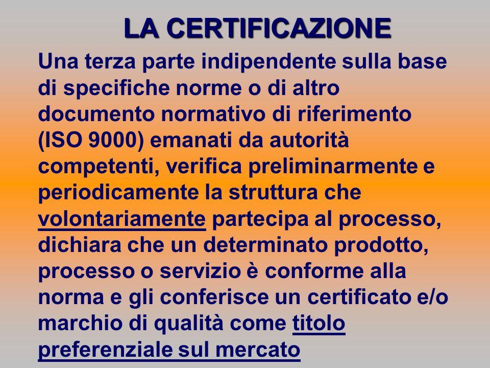 LA CERTIFICAZIONE Una terza parte indipendente sulla base di specifiche norme o di altro documento normativo di riferimento (ISO 9000) emanati da auto