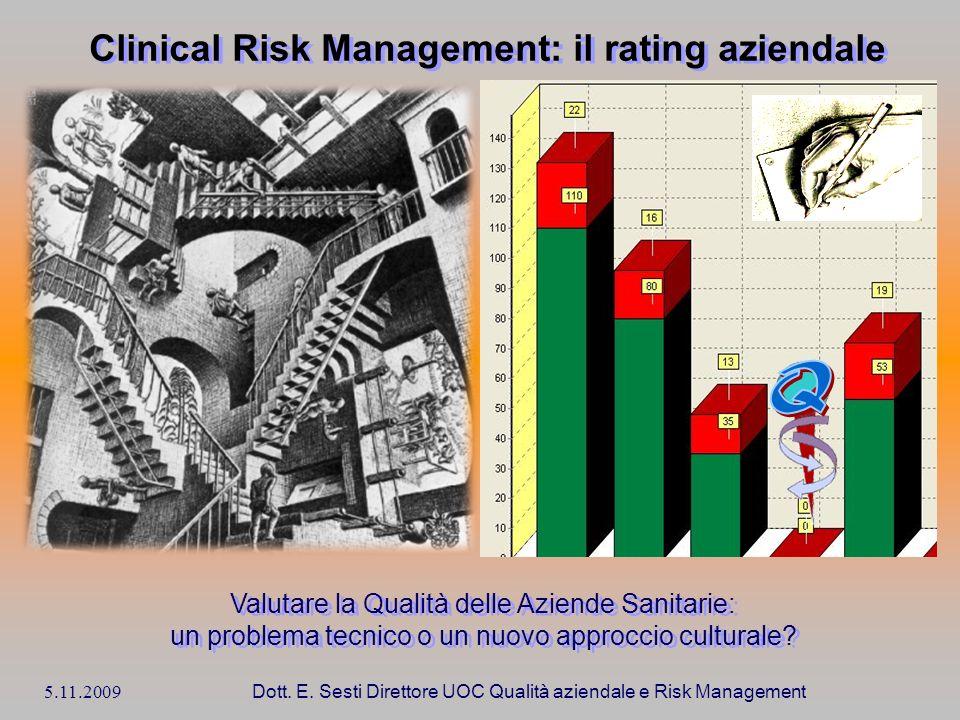 5.11.2009 Dott. E. Sesti Direttore UOC Qualità aziendale e Risk Management Clinical Risk Management: il rating aziendale Valutare la Qualità delle Azi